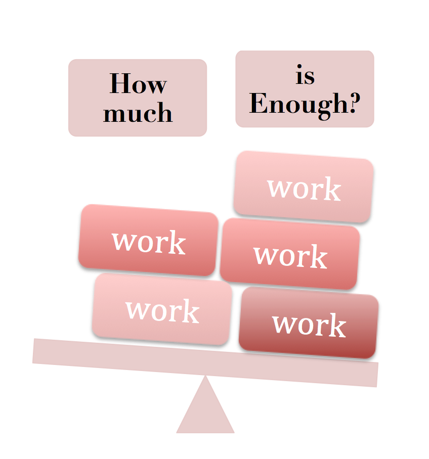 How much (work) is enough?